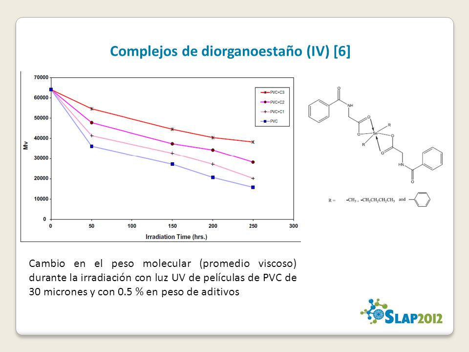 Complejos de diorganoestaño (IV) [6]
